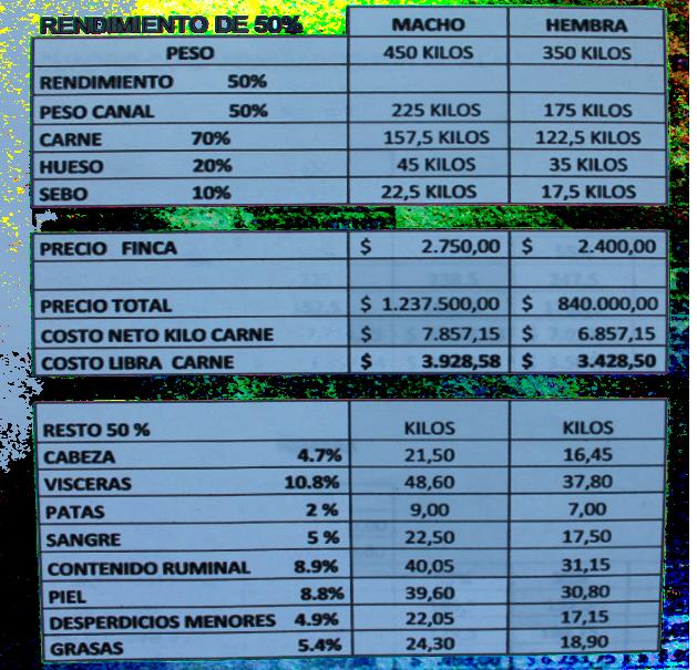 Ganadería Productiva y Más Limpia Jorge García Las cuentas del Ganado