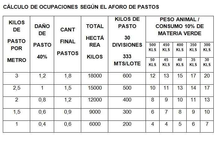ganaderia-productiva-y-mas-limpia-jorge-GARCIA-REPOSO-10