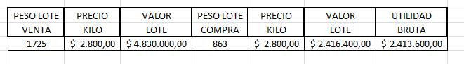 ganaderia-productiva-y-mas-limpia-jorge-primer-peso-2-hctas-4