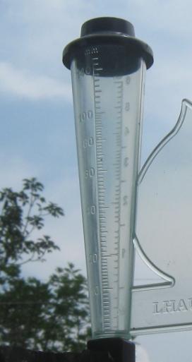 pluviometro